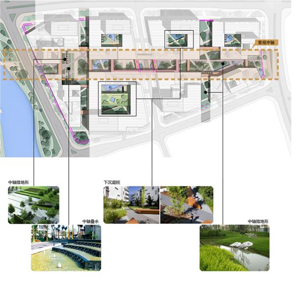 微地形,下沉庭院和屋顶花园的设计